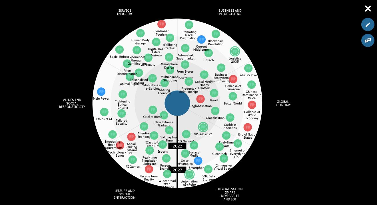 FuturesPlatform-Future-of-Retail